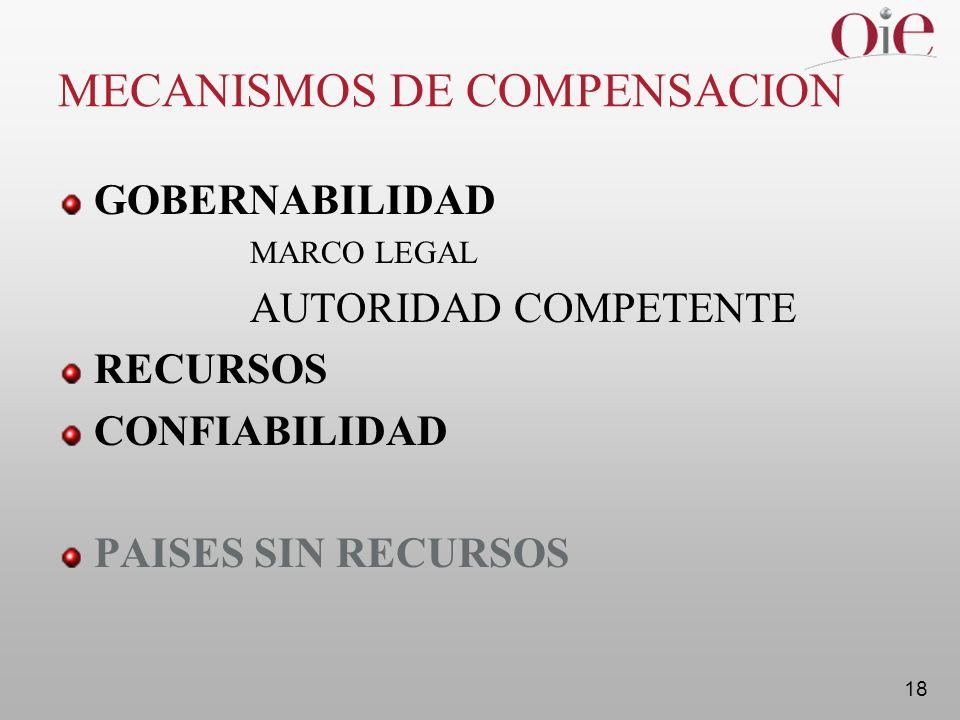 18 MECANISMOS DE COMPENSACION GOBERNABILIDAD MARCO LEGAL AUTORIDAD COMPETENTE RECURSOS CONFIABILIDAD PAISES SIN RECURSOS