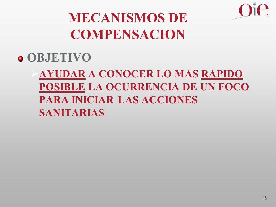 3 MECANISMOS DE COMPENSACION OBJETIVO AYUDAR A CONOCER LO MAS RAPIDO POSIBLE LA OCURRENCIA DE UN FOCO PARA INICIAR LAS ACCIONES SANITARIAS