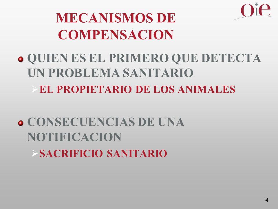 4 MECANISMOS DE COMPENSACION QUIEN ES EL PRIMERO QUE DETECTA UN PROBLEMA SANITARIO EL PROPIETARIO DE LOS ANIMALES CONSECUENCIAS DE UNA NOTIFICACION SACRIFICIO SANITARIO