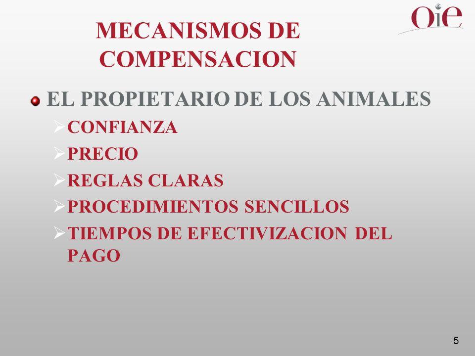 5 MECANISMOS DE COMPENSACION EL PROPIETARIO DE LOS ANIMALES CONFIANZA PRECIO REGLAS CLARAS PROCEDIMIENTOS SENCILLOS TIEMPOS DE EFECTIVIZACION DEL PAGO