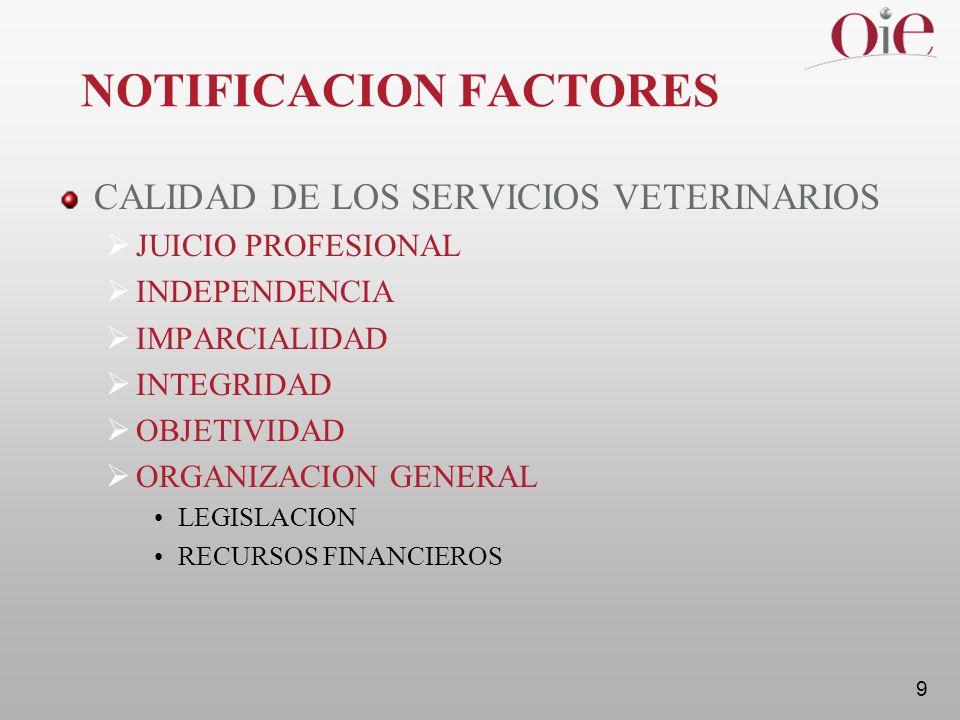 9 NOTIFICACION FACTORES CALIDAD DE LOS SERVICIOS VETERINARIOS JUICIO PROFESIONAL INDEPENDENCIA IMPARCIALIDAD INTEGRIDAD OBJETIVIDAD ORGANIZACION GENERAL LEGISLACION RECURSOS FINANCIEROS