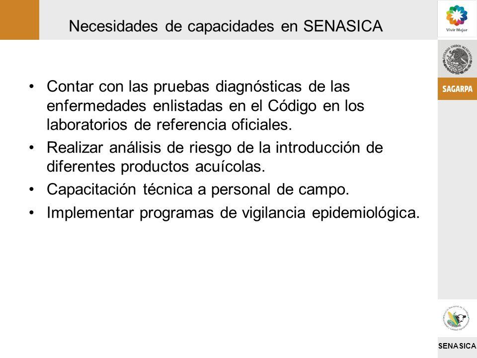 SENASICA Necesidades de capacidades en SENASICA Contar con las pruebas diagnósticas de las enfermedades enlistadas en el Código en los laboratorios de