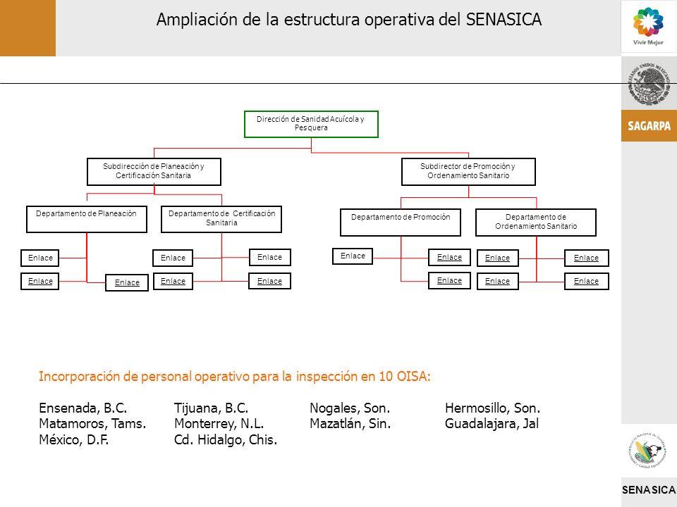 SENASICA Ampliación de la estructura operativa del SENASICA Incorporación de personal operativo para la inspección en 10 OISA: Ensenada, B.C.Tijuana,