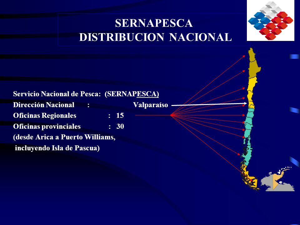 Servicio Nacional de Pesca: (SERNAPESCA) Dirección Nacional :Valparaíso Oficinas Regionales : 15 Oficinas provinciales : 30 (desde Arica a Puerto Will