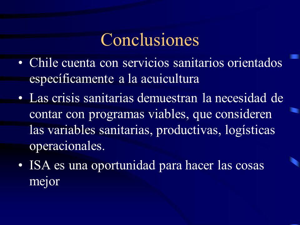 Conclusiones Chile cuenta con servicios sanitarios orientados específicamente a la acuicultura Las crisis sanitarias demuestran la necesidad de contar