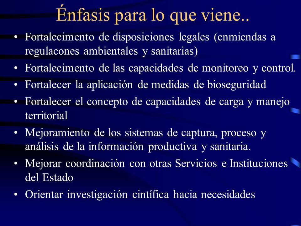 Énfasis para lo que viene.. Fortalecimento de disposiciones legales (enmiendas a regulacones ambientales y sanitarias) Fortalecimento de las capacidad