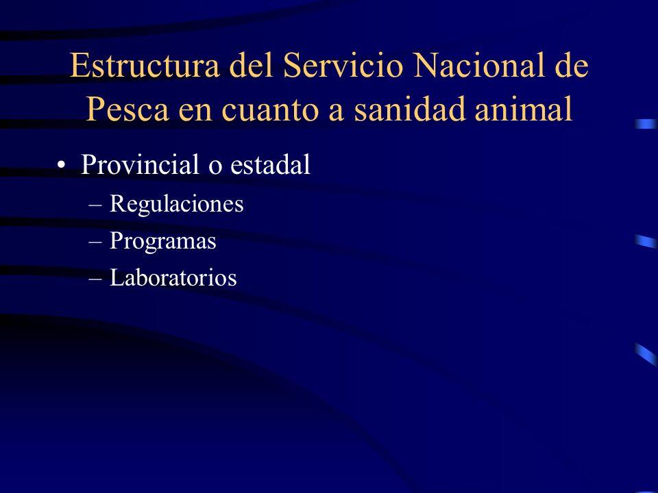Estructura del Servicio Nacional de Pesca en cuanto a sanidad animal Provincial o estadal –Regulaciones –Programas –Laboratorios