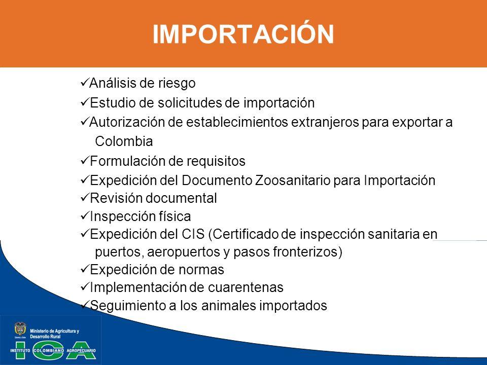 IMPORTACIÓN Análisis de riesgo Estudio de solicitudes de importación Autorización de establecimientos extranjeros para exportar a Colombia Formulación