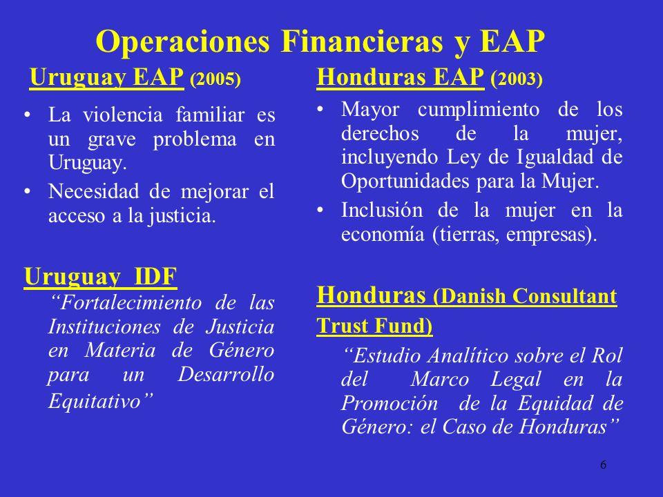 6 Operaciones Financieras y EAP Uruguay EAP (2005) Honduras EAP ( 2003) La violencia familiar es un grave problema en Uruguay.