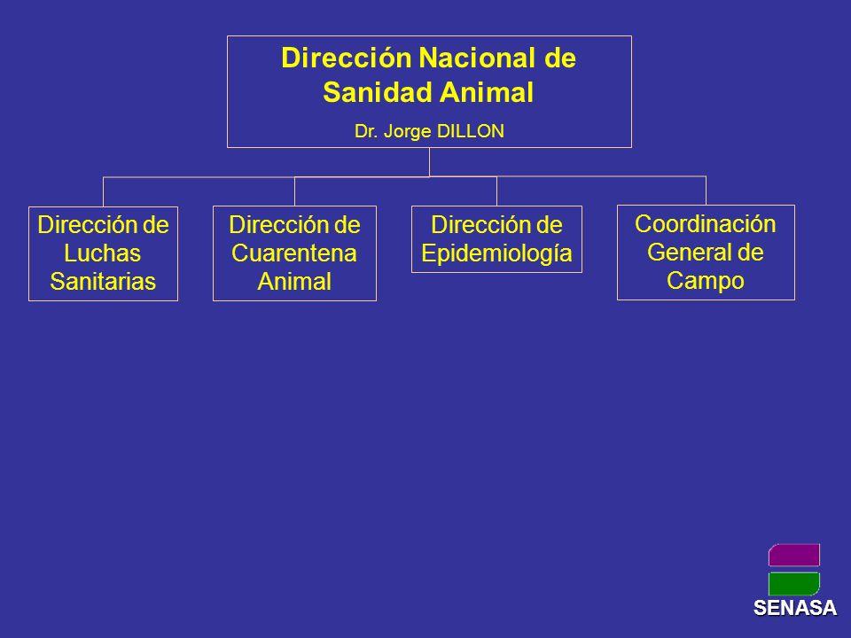 Dirección Nacional de Sanidad Animal Dr.