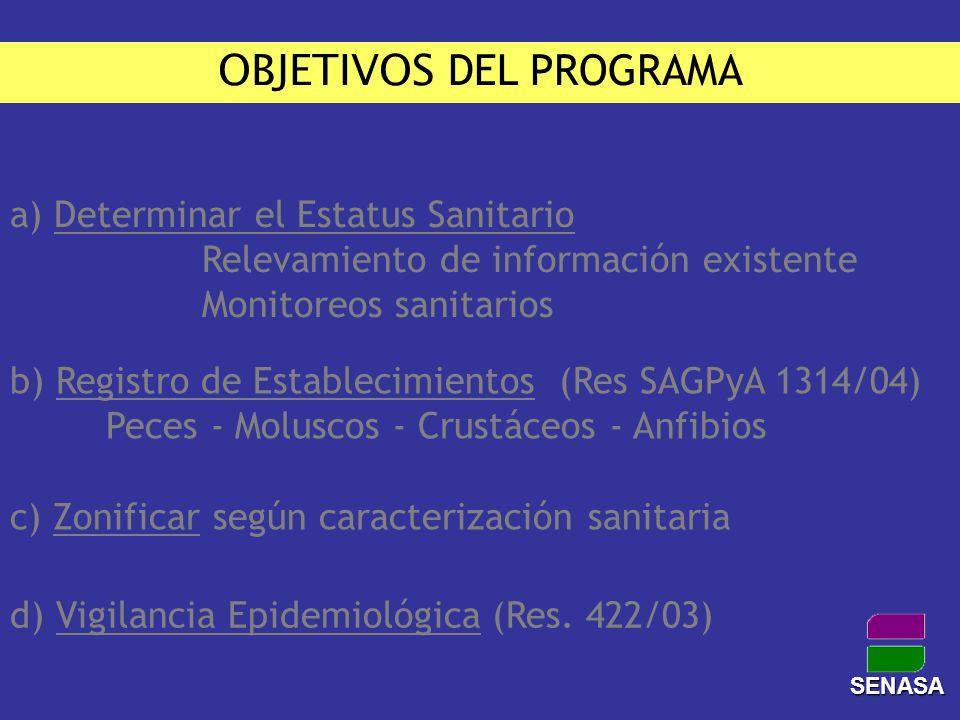 a) Determinar el Estatus Sanitario Relevamiento de información existente Monitoreos sanitarios c) Zonificar según caracterización sanitaria SENASA d) Vigilancia Epidemiológica (Res.