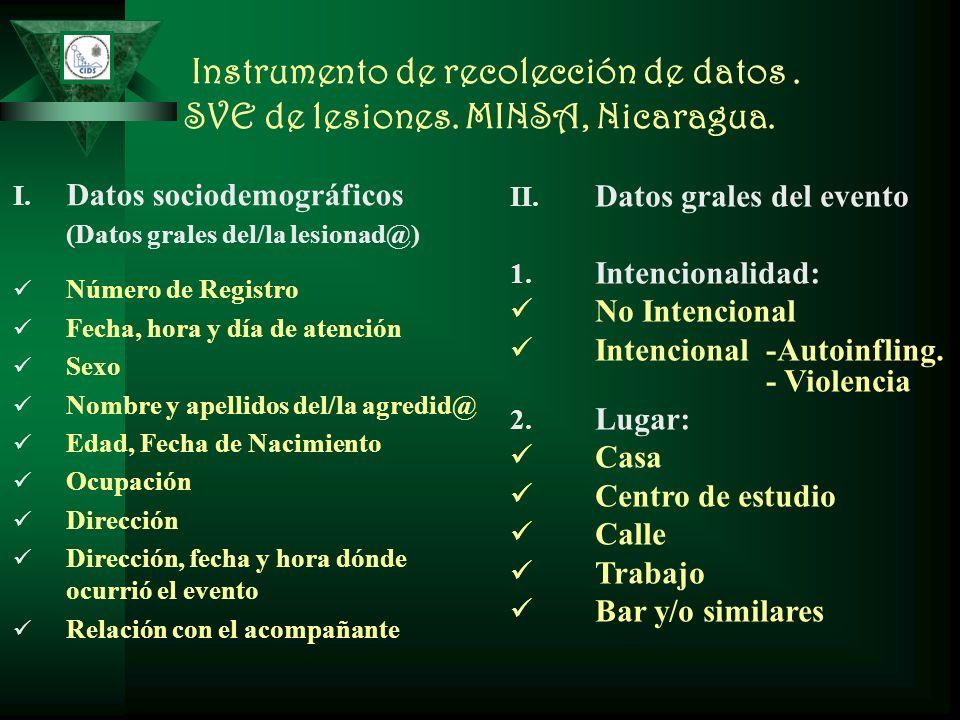 Instrumento de recolección de datos. SVE de lesiones. MINSA, Nicaragua. I. Datos sociodemográficos (Datos grales del/la lesionad@) Número de Registro