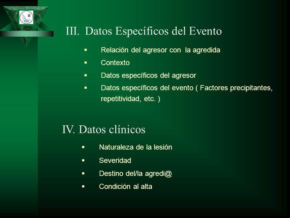 Relación del agresor con la agredida Contexto Datos específicos del agresor Datos específicos del evento ( Factores precipitantes, repetitividad, etc.