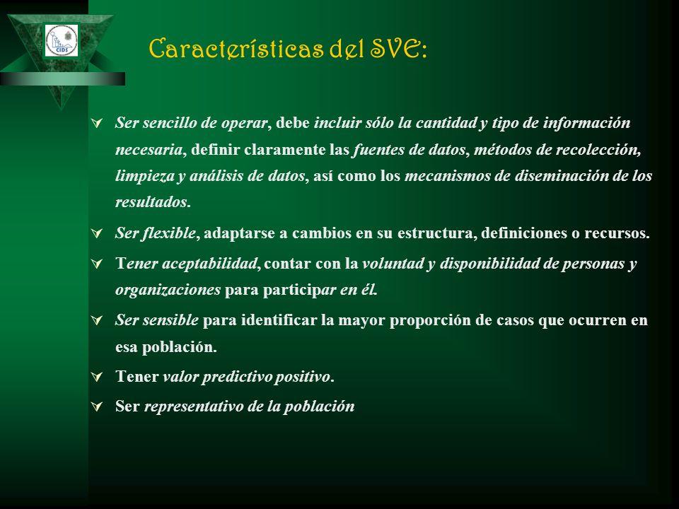 Características del SVE: Ser sencillo de operar, debe incluir sólo la cantidad y tipo de información necesaria, definir claramente las fuentes de dato