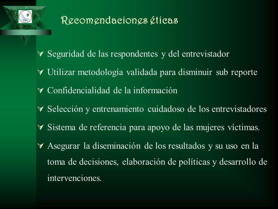 Recomendaciones éticas Seguridad de las respondentes y del entrevistador Utilizar metodología validada para disminuir sub reporte Confidencialidad de