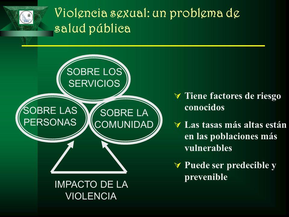 Violencia sexual: un problema de salud pública SOBRE LAS PERSONAS SOBRE LOS SERVICIOS SOBRE LA COMUNIDAD IMPACTO DE LA VIOLENCIA Tiene factores de rie