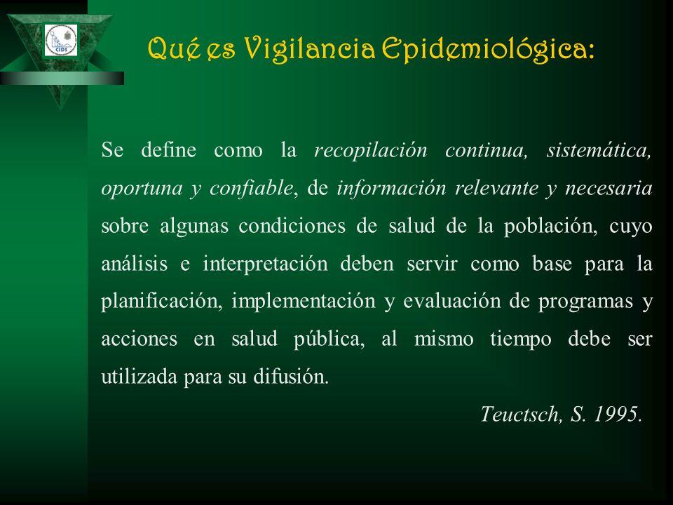 Qué es Vigilancia Epidemiológica: Se define como la recopilación continua, sistemática, oportuna y confiable, de información relevante y necesaria sob