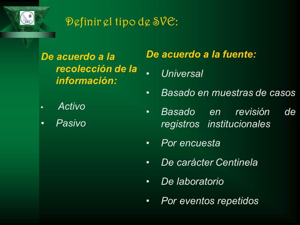 ETAPAS ACTIVIDADES RESPONSABLE Definición del problemaDefinición de caso Recolección de datosOperac.