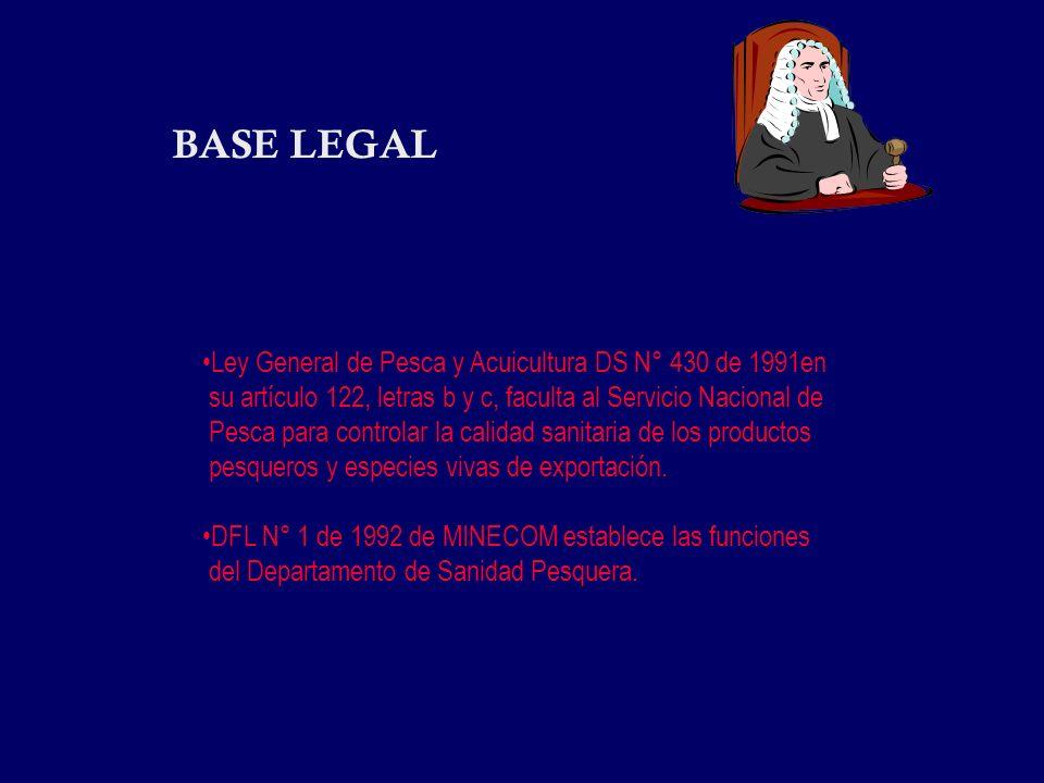BASE LEGAL Ley General de Pesca y Acuicultura DS N° 430 de 1991en su artículo 122, letras b y c, faculta al Servicio Nacional de Pesca para controlar la calidad sanitaria de los productos pesqueros y especies vivas de exportación.
