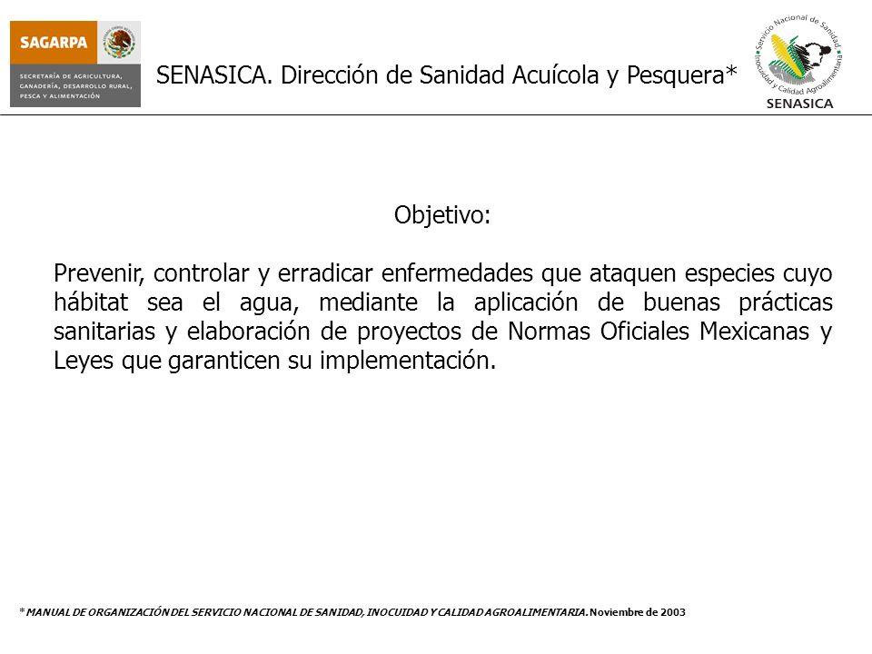 SENASICA. Dirección de Sanidad Acuícola y Pesquera* Objetivo: Prevenir, controlar y erradicar enfermedades que ataquen especies cuyo hábitat sea el ag