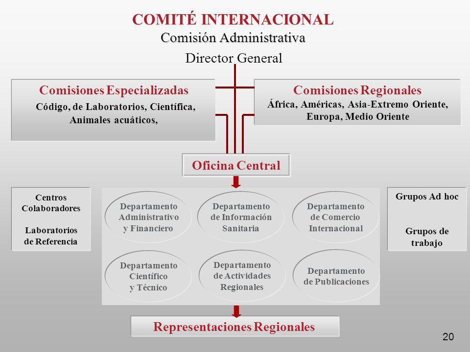 20 COMITÉ INTERNACIONAL Comisión Administrativa Comisiones Especializadas Código, de Laboratorios, Científica, Animales acuáticos, Comisiones Regional