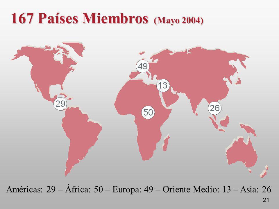 21 167 Países Miembros (Mayo 2004) Américas: 29 – África: 50 – Europa: 49 – Oriente Medio: 13 – Asia: 26