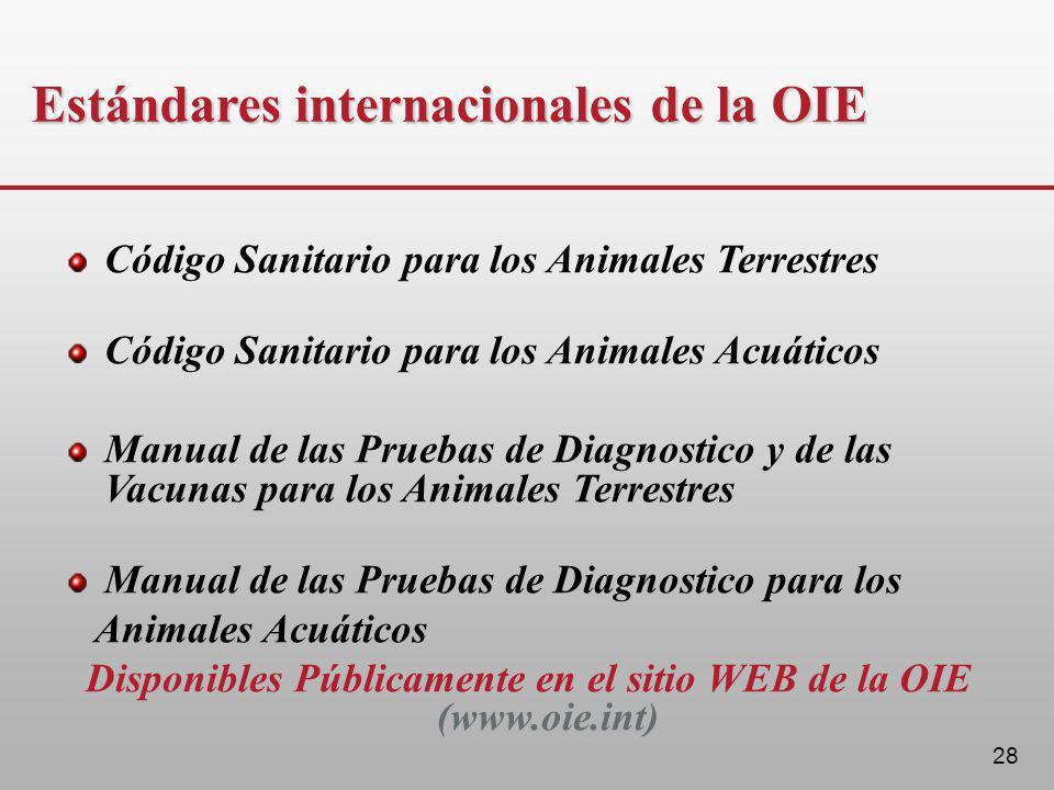 28 Código Sanitario para los Animales Terrestres Código Sanitario para los Animales Acuáticos Manual de las Pruebas de Diagnostico y de las Vacunas pa