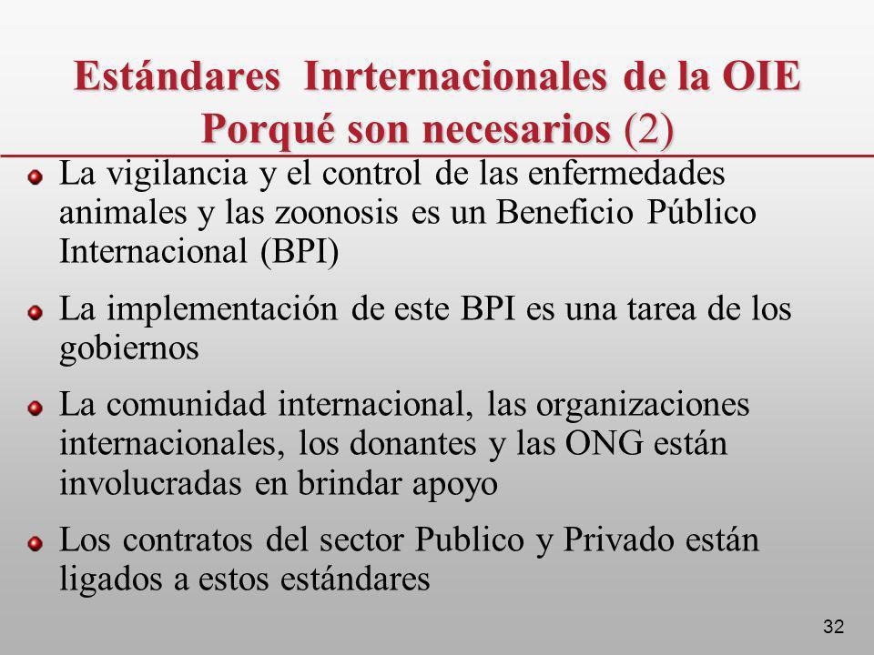 32 Estándares Inrternacionales de la OIE Porqué son necesarios (2) La vigilancia y el control de las enfermedades animales y las zoonosis es un Benefi