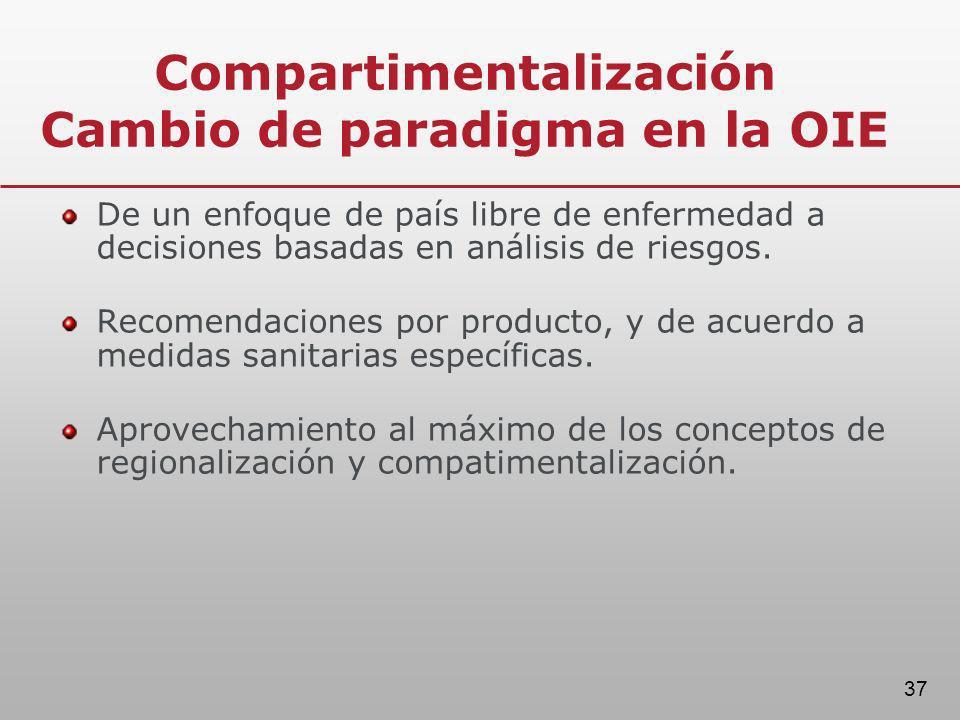 37 Compartimentalización Cambio de paradigma en la OIE De un enfoque de país libre de enfermedad a decisiones basadas en análisis de riesgos. Recomend