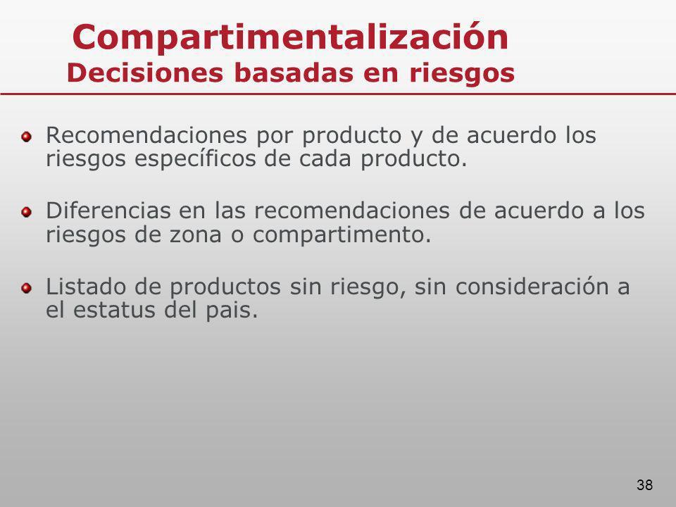 38 Compartimentalización Decisiones basadas en riesgos Recomendaciones por producto y de acuerdo los riesgos específicos de cada producto. Diferencias