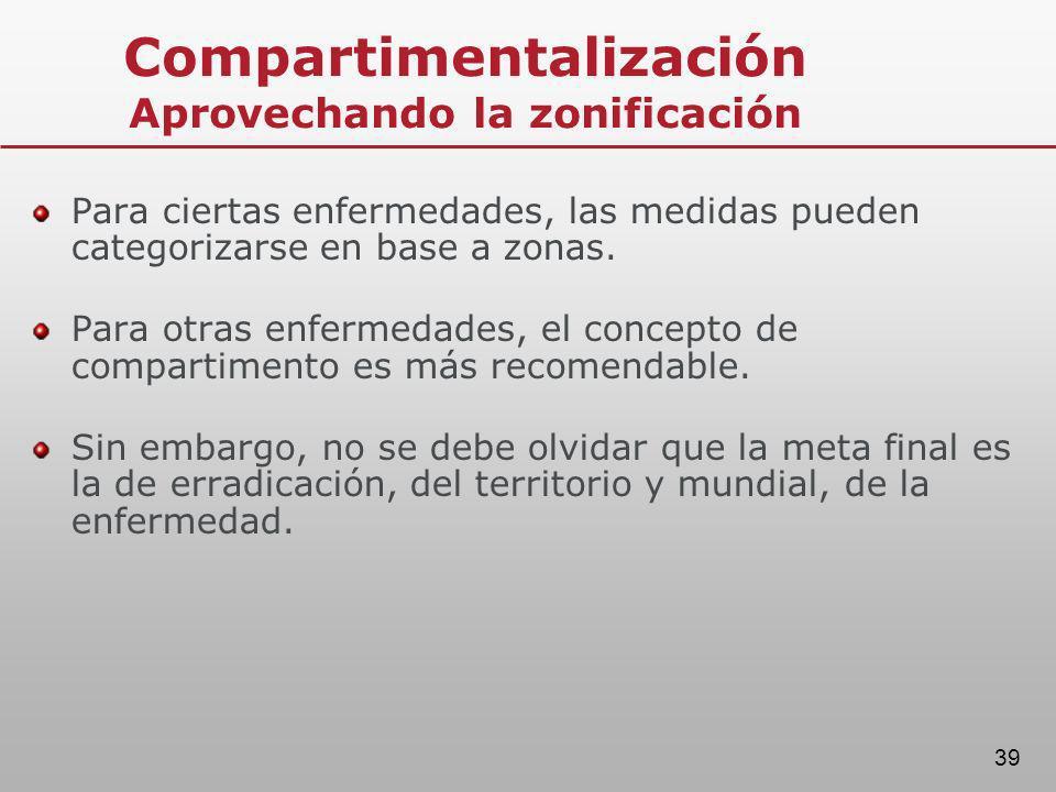 39 Compartimentalización Aprovechando la zonificación Para ciertas enfermedades, las medidas pueden categorizarse en base a zonas. Para otras enfermed