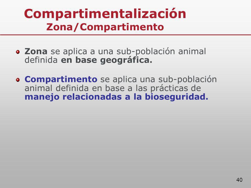 40 Compartimentalización Zona/Compartimento Zona se aplica a una sub-población animal definida en base geográfica. Compartimento se aplica una sub-pob