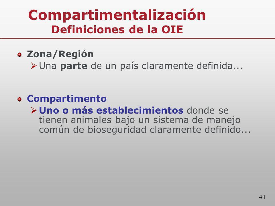 41 Compartimentalización Definiciones de la OIE Zona/Región Una parte de un país claramente definida... Compartimento Uno o más establecimientos donde