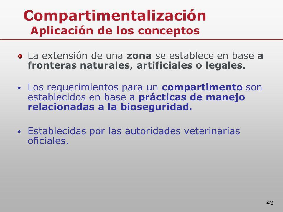 43 Compartimentalización Aplicación de los conceptos La extensión de una zona se establece en base a fronteras naturales, artificiales o legales. Los