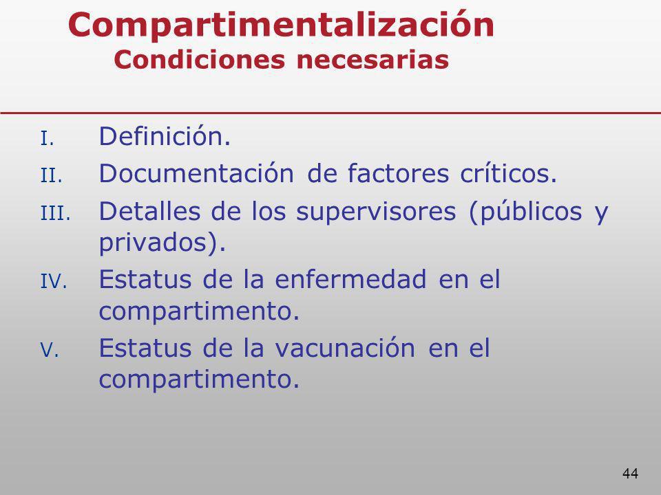 44 Compartimentalización Condiciones necesarias I. Definición. II. Documentación de factores críticos. III. Detalles de los supervisores (públicos y p