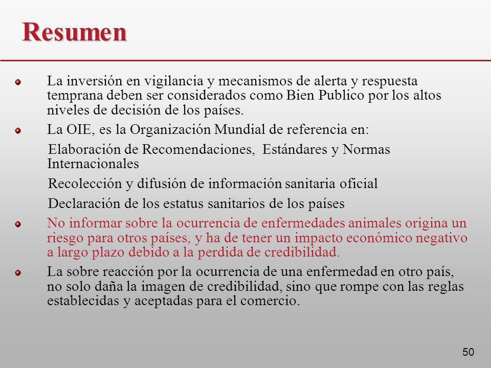 50Resumen La inversión en vigilancia y mecanismos de alerta y respuesta temprana deben ser considerados como Bien Publico por los altos niveles de dec