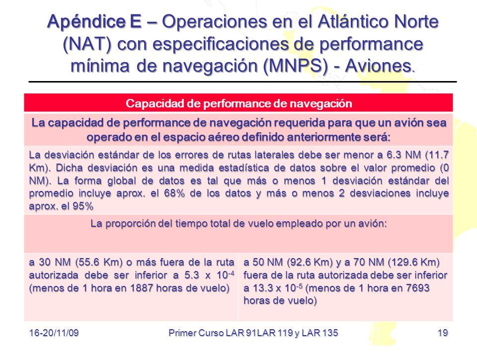 19 16-20/11/09 Apéndice E – Operaciones en el Atlántico Norte (NAT) con especificaciones de performance mínima de navegación (MNPS) - Aviones. Capacid