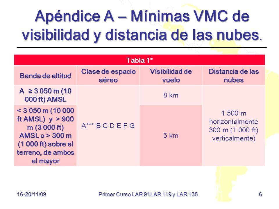 6 16-20/11/09 Apéndice A – Mínimas VMC de visibilidad y distancia de las nubes. Tabla 1* Banda de altitud Clase de espacio aéreo Visibilidad de vuelo