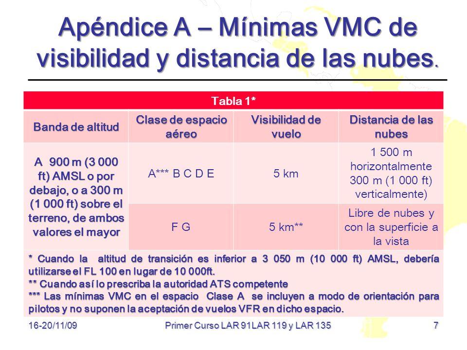 7 16-20/11/09 Apéndice A – Mínimas VMC de visibilidad y distancia de las nubes. Tabla 1* Banda de altitud Clase de espacio aéreo Visibilidad de vuelo