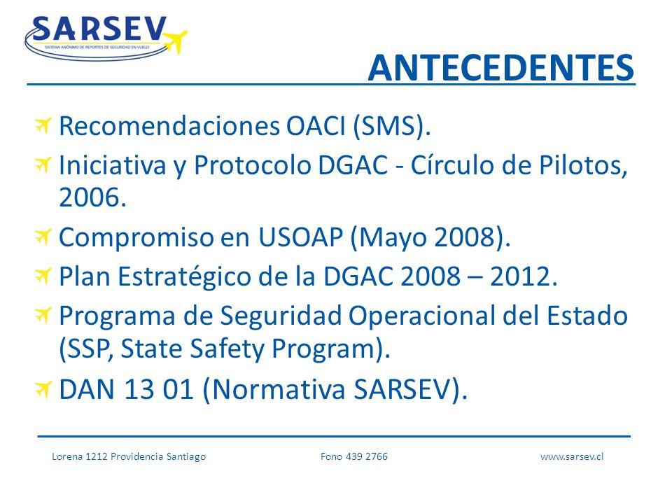 ANTECEDENTES Recomendaciones OACI (SMS). Iniciativa y Protocolo DGAC - Círculo de Pilotos, 2006.