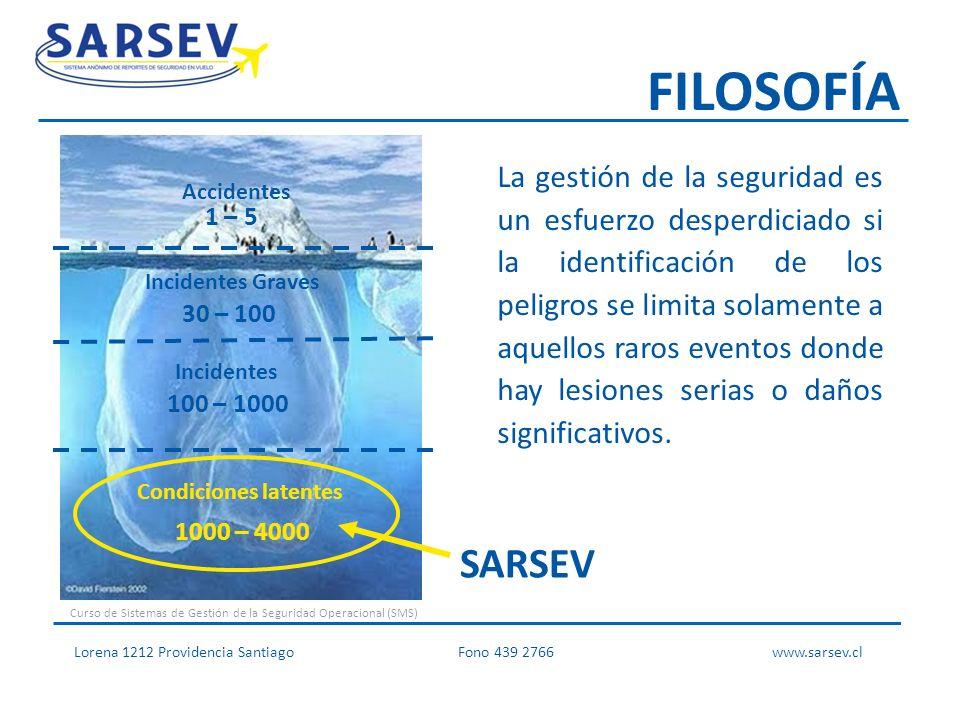 FILOSOFÍA Lorena 1212 Providencia SantiagoFono 439 2766 www.sarsev.cl La gestión de la seguridad es un esfuerzo desperdiciado si la identificación de los peligros se limita solamente a aquellos raros eventos donde hay lesiones serias o daños significativos.