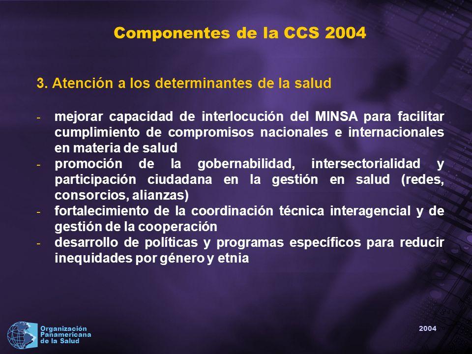 2004 Organización Panamericana de la Salud Componentes de la CCS 2004 3.