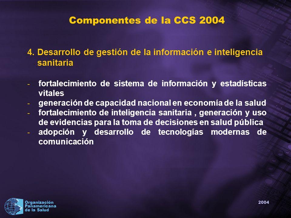 2004 Organización Panamericana de la Salud Componentes de la CCS 2004 4.
