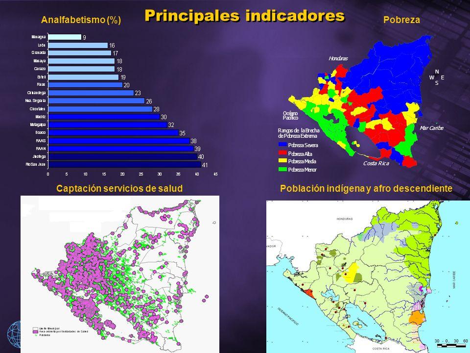 2004 Organización Panamericana de la Salud Analfabetismo (%)Pobreza Población indígena y afro descendiente Principales indicadores Captación servicios de salud