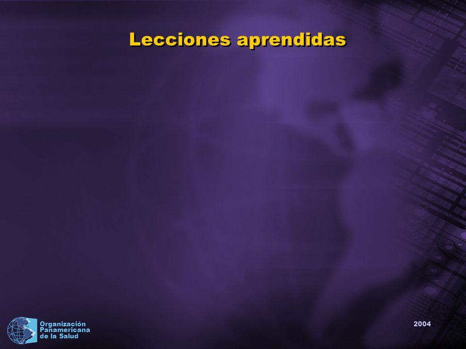 2004 Organización Panamericana de la Salud Lecciones aprendidas