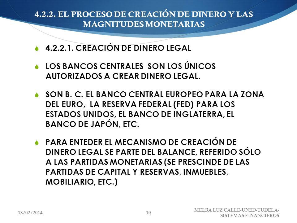 4.2.2. EL PROCESO DE CREACIÓN DE DINERO Y LAS MAGNITUDES MONETARIAS 4.2.2.1. CREACIÓN DE DINERO LEGAL LOS BANCOS CENTRALES SON LOS ÚNICOS AUTORIZADOS