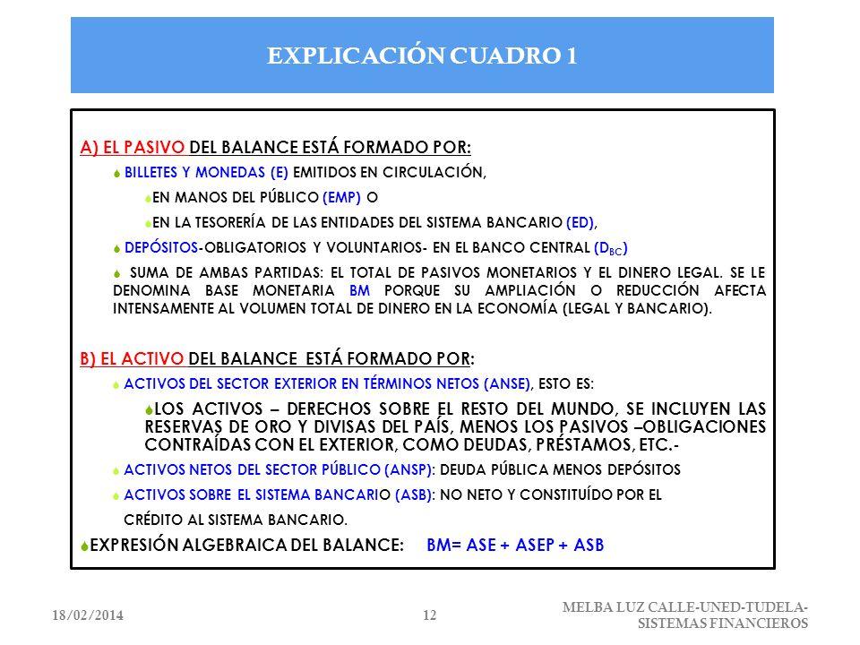 EXPLICACIÓN CUADRO 1 A) EL PASIVO DEL BALANCE ESTÁ FORMADO POR: BILLETES Y MONEDAS (E) EMITIDOS EN CIRCULACIÓN, EN MANOS DEL PÚBLICO (EMP) O EN LA TES