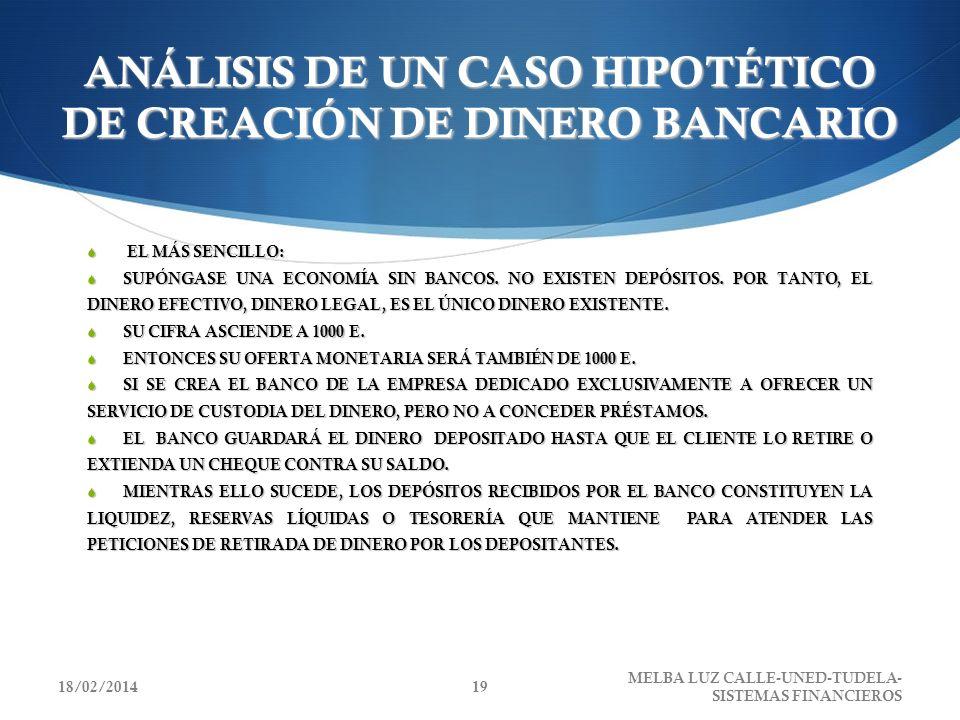 ANÁLISIS DE UN CASO HIPOTÉTICO DE CREACIÓN DE DINERO BANCARIO EL MÁS SENCILLO: EL MÁS SENCILLO: SUPÓNGASE UNA ECONOMÍA SIN BANCOS. NO EXISTEN DEPÓSITO