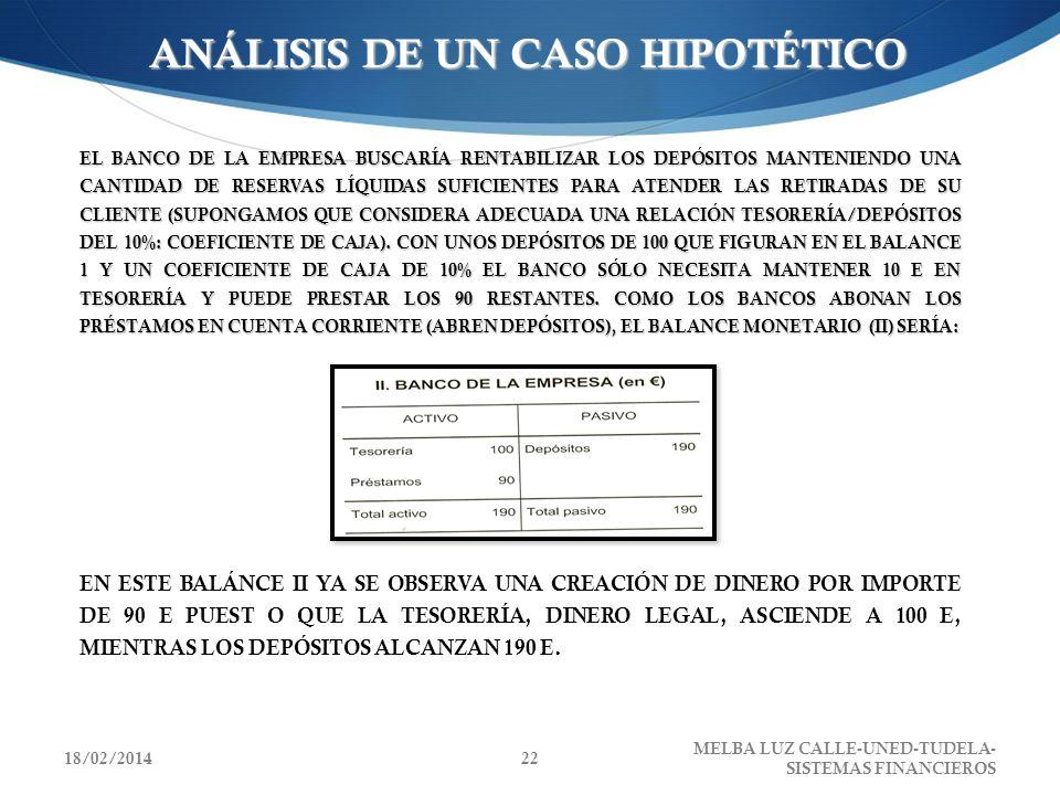 ANÁLISIS DE UN CASO HIPOTÉTICO EL BANCO DE LA EMPRESA BUSCARÍA RENTABILIZAR LOS DEPÓSITOS MANTENIENDO UNA CANTIDAD DE RESERVAS LÍQUIDAS SUFICIENTES PA