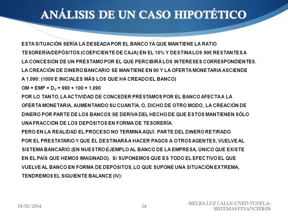 ANÁLISIS DE UN CASO HIPOTÉTICO ESTA SITUACIÓN SERÍA LA DESEADA POR EL BANCO YA QUE MANTIENE LA RATIO TESORERÍA/DEPÓSITOS (COEFICIENTE DE CAJA) EN EL 1